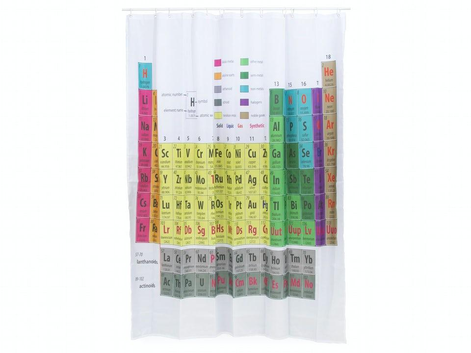 Periodiska Systemet Duschdraperi